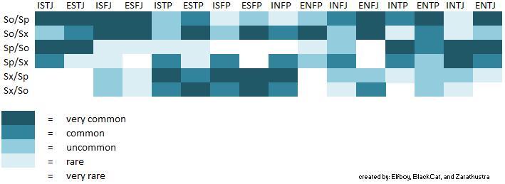 科学的性格診断 | Big5-Basic(ビッグファイブ ...