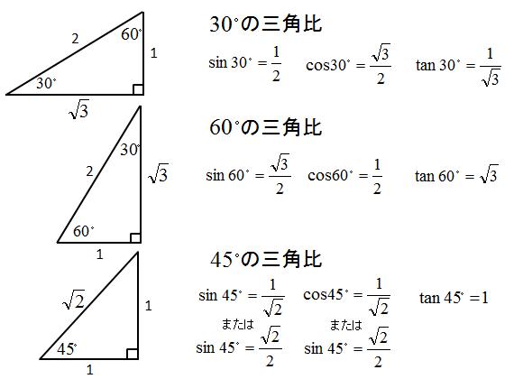 三角関数 - masatan engineer wi...
