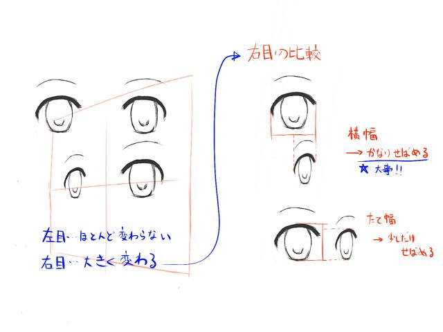 初心者向けキャラクター目顔の描き方 東京経済大学漫画